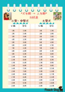犬 年齢表